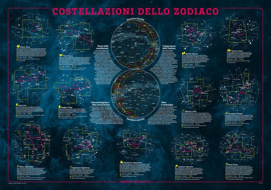 Constellation Of The Zodiac Wall Map Italian