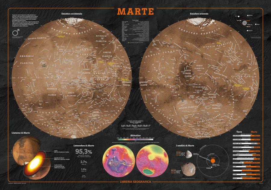 Mars Wall Map Italian