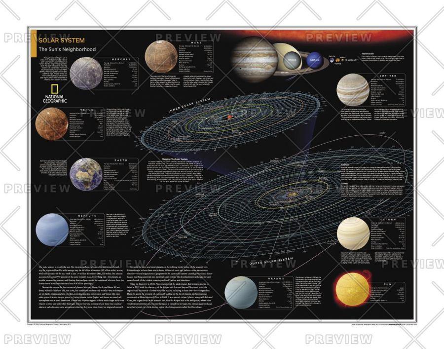 Solar System The Sun S Neighborhood Atlas Of The World 10Th Edition Map